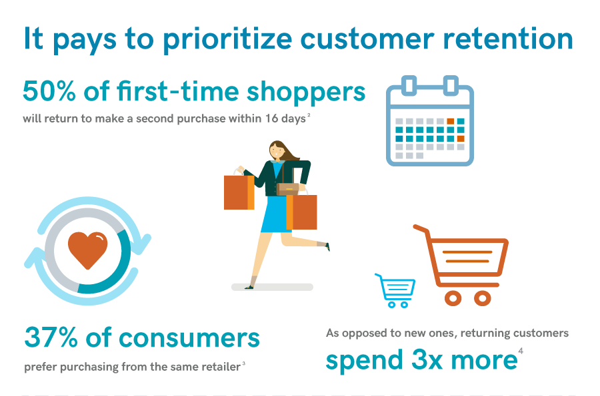 QP_prioritize_customer_retention-1